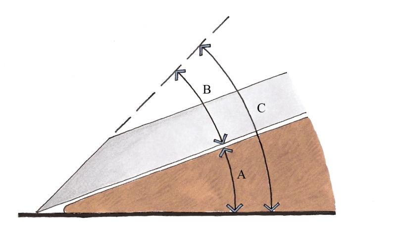 wood planer blades